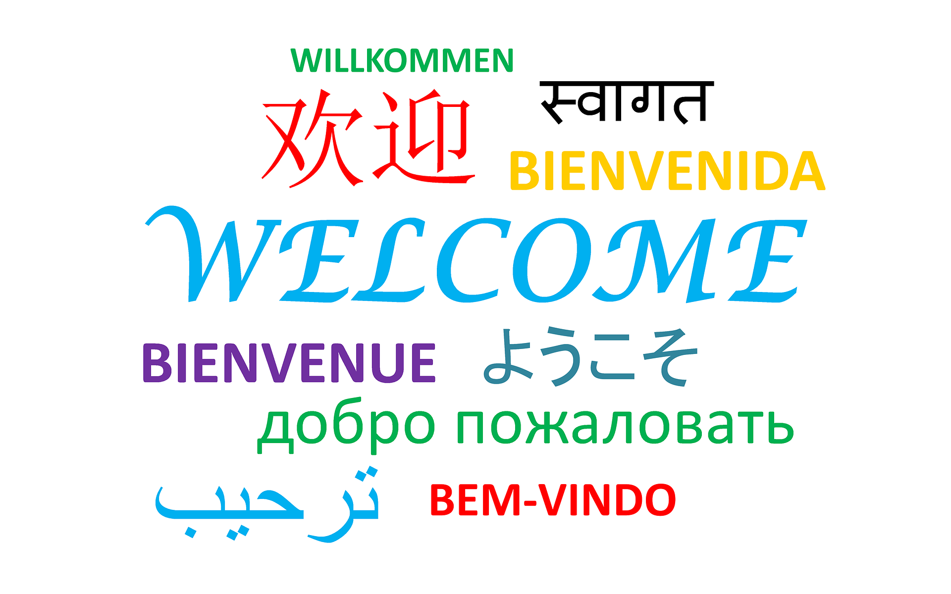 How To Translate Word in Different Languages